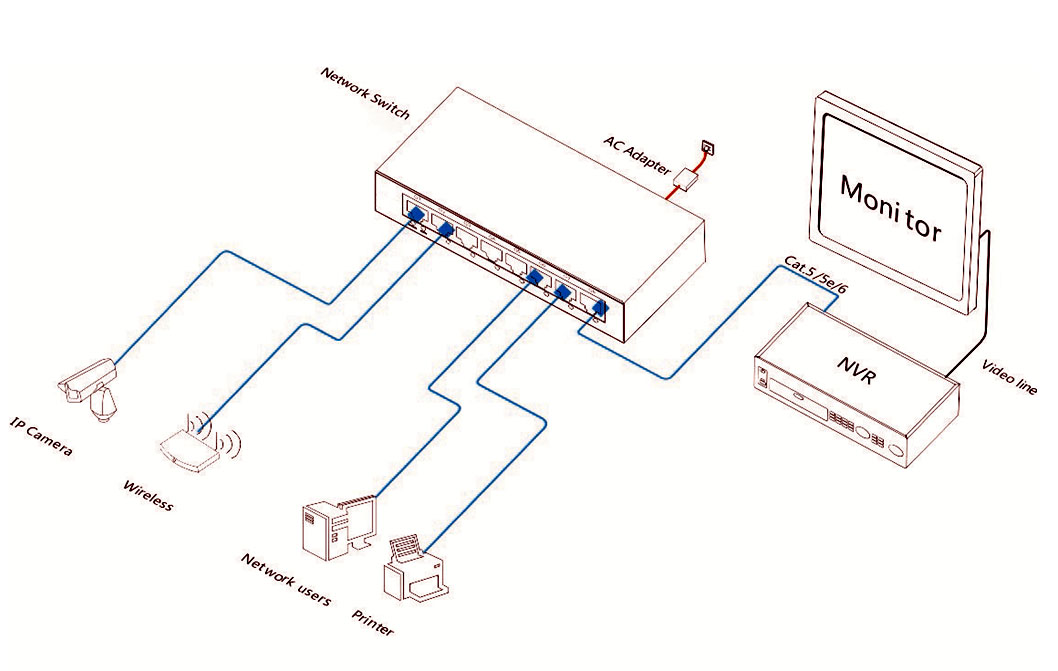 Security System Wire Diagram