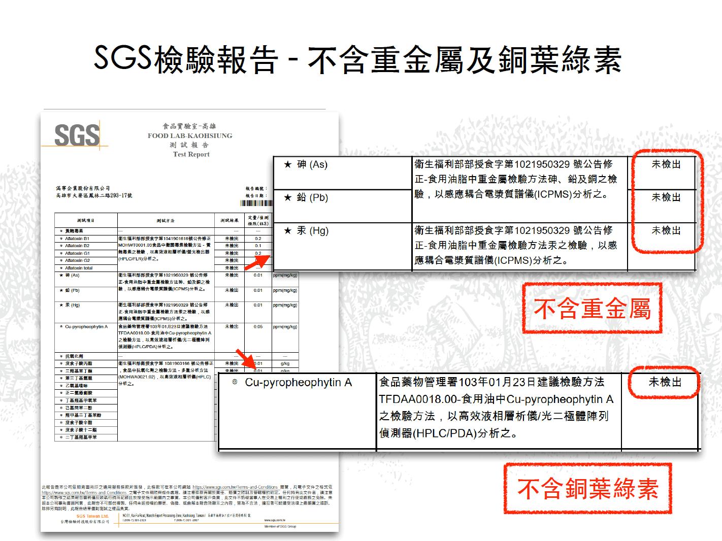 SGS檢驗合格-不含重金屬及銅葉綠素